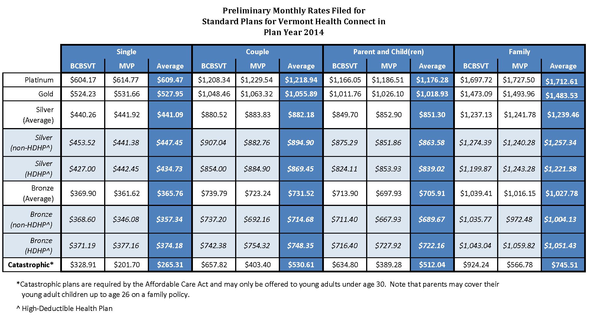 Insurance Comparison Spreadsheet Template For Health Insurance Comparison Spreadsheet And Health Insurance Parison