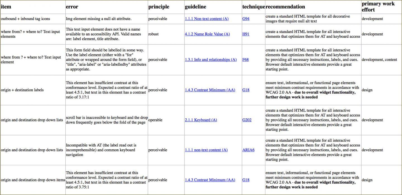 Interactive Spreadsheet Html Throughout Interactive Spreadsheet Html – Spreadsheet Collections