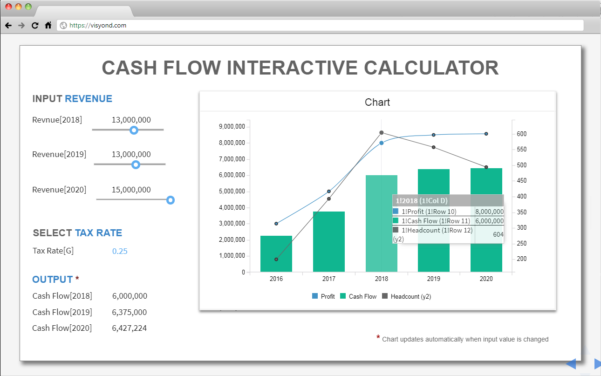 Interactive Spreadsheet Inside Interactive Spreadsheet Calculators  Visyond