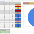 Interactive Spreadsheet With I Made An Interactive Kenobi Gearing Spreadsheet : Swgalaxyofheroes