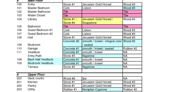 Interior Design Project Spreadsheet Pertaining To Interior Design Project Spreadsheet  Aljererlotgd