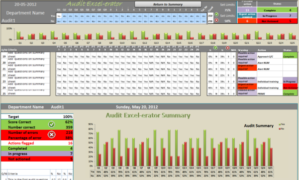Internal Audit Tracking Spreadsheet With Audit Tool  Audit Excelerator  Action Packed Audits  Online Pc