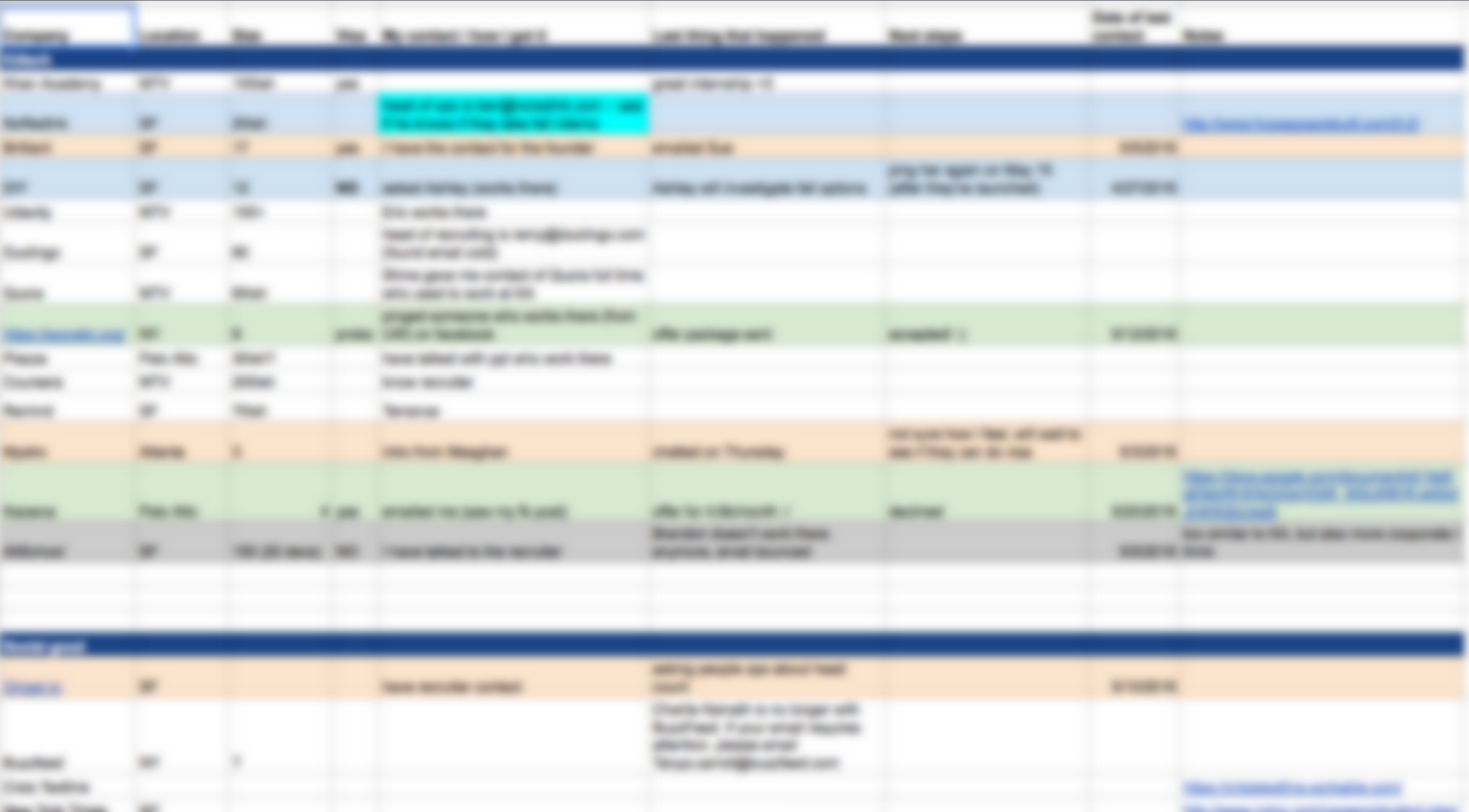 Internship Spreadsheet Within Keeping Track Of Applications  A Guide To All Things Internships