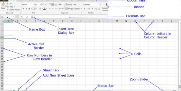 Introduction Of Spreadsheet In Ms Excel In Understand The Basic Excel 2013 Screen Elements