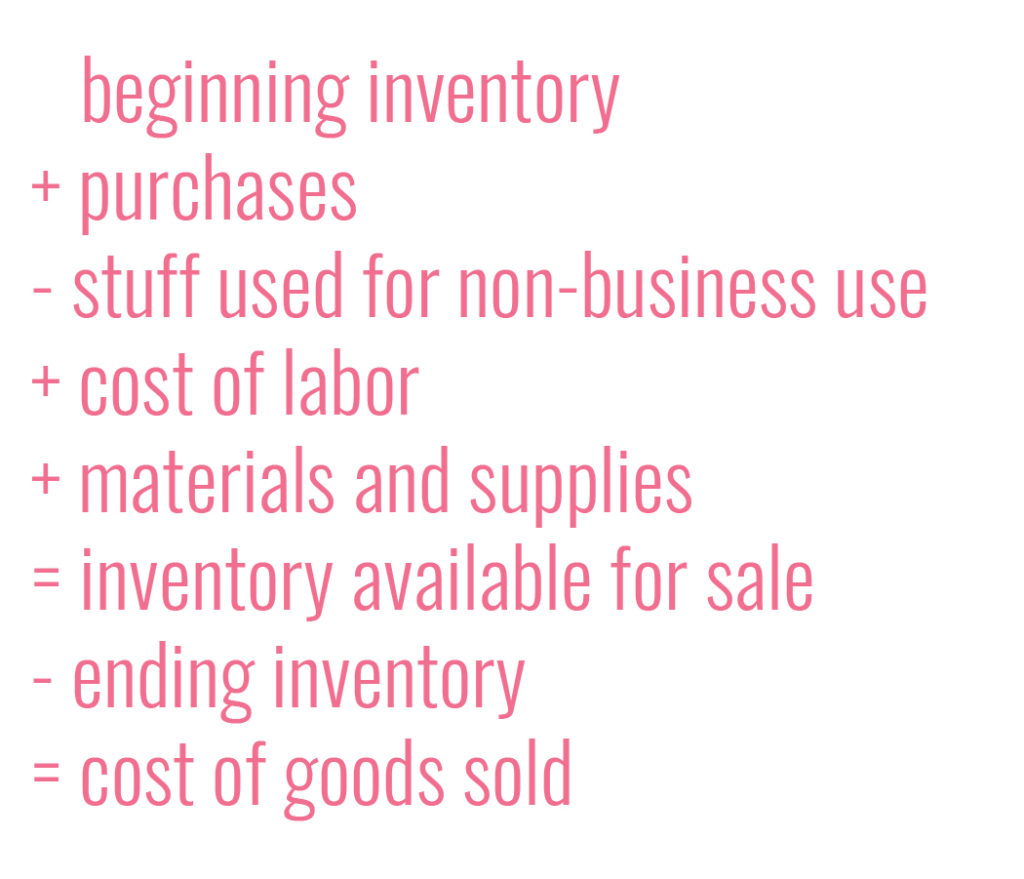 Inventory And Cost Of Goods Sold Spreadsheet Intended For Inventory 101 For Makers  What Is Cost Of Goods Sold?  Paper   Spark