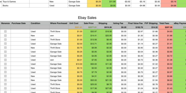 Inventory And Sales Spreadsheet In Sales Tracking Spreadsheet  Mac Numbers Template  My Multiple