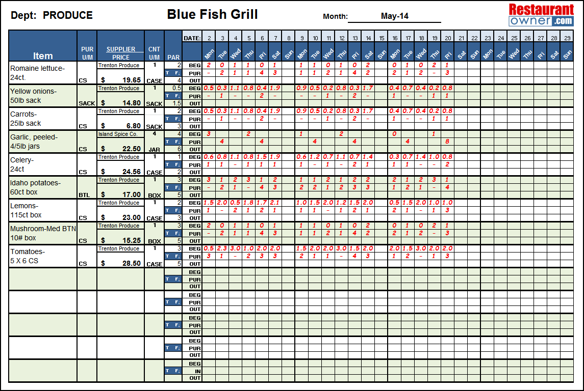 Inventory Ordering Spreadsheet For Inventory Sheet For Restaurant Spreadsheet Template