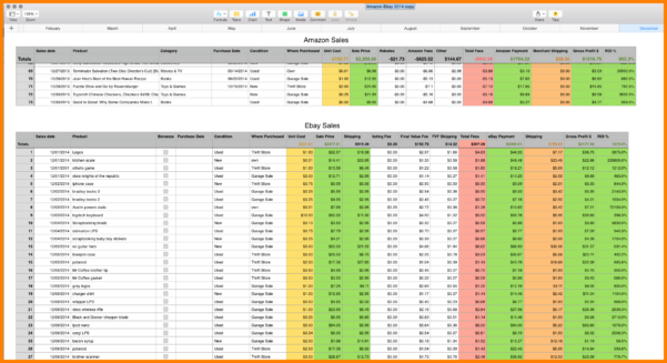 Inventory Sales Spreadsheet Intended For 12  Inventory And Sales Spreadsheet  Credit Spreadsheet