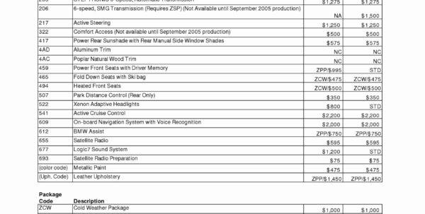 Inventory Spreadsheet Google Docs Regarding Example Of Box Culvert Calculatort Inventory Template Google Docs