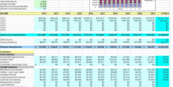 Investment Calculator Spreadsheet Inside Example Of Property Investmentator Spreadsheet Excel  Pianotreasure