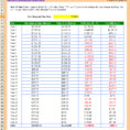 Investment Calculator Spreadsheet Pertaining To Rental Property Investment Spreadsheet Return On Management Free