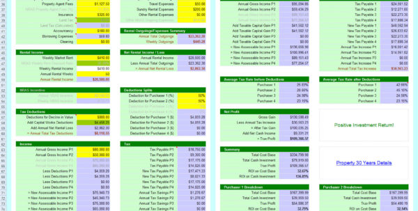 Investment Calculator Spreadsheet Regarding Rental Property Return On Investment Spreadsheet Management Free
