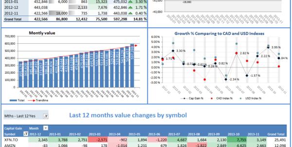 Investment Portfolio Excel Spreadsheet In Portfolio Slicer
