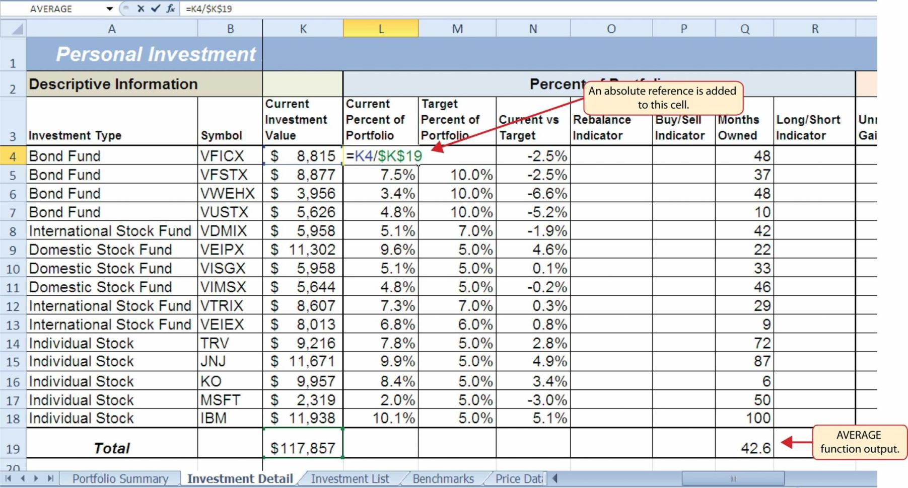 Investment Portfolio Excel Spreadsheet Regarding Sample Investment Portfolio Templates