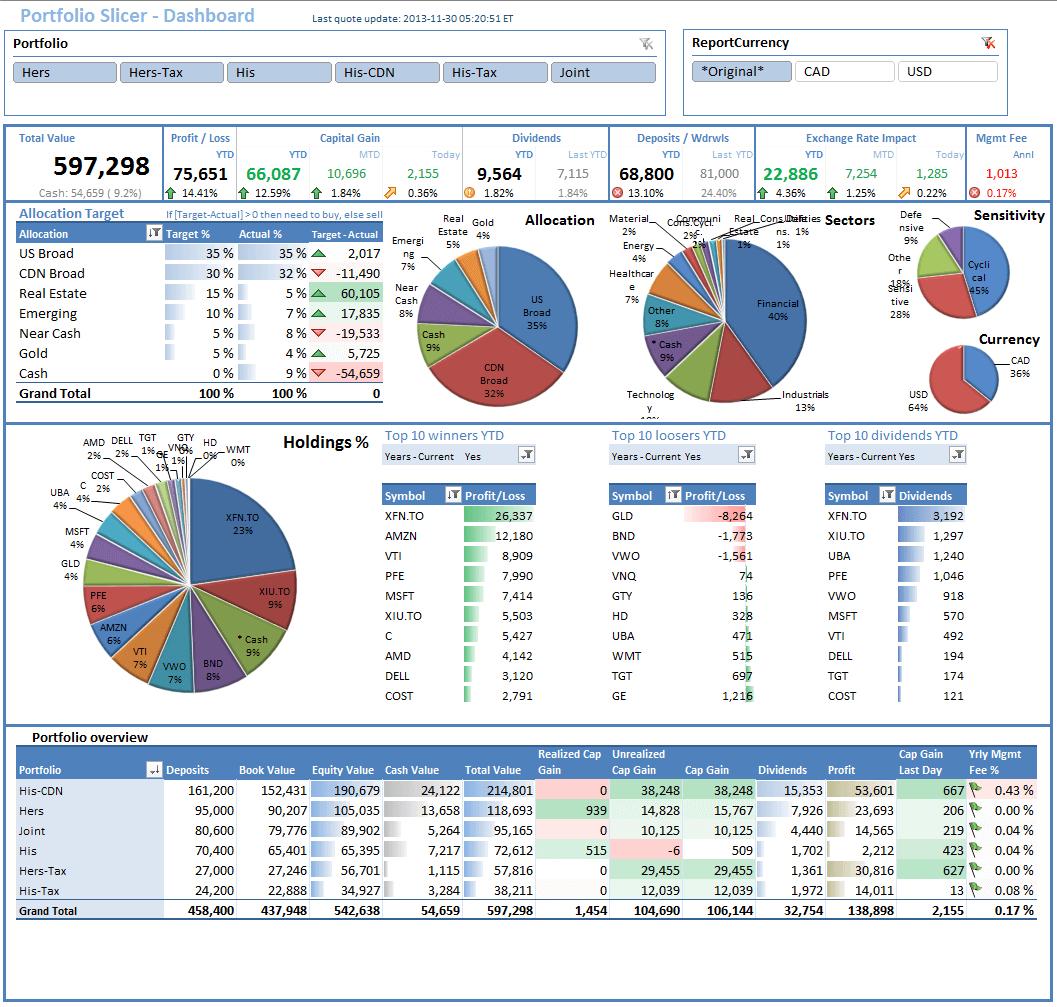 Investment Portfolio Excel Spreadsheet Throughout Portfolio Slicer