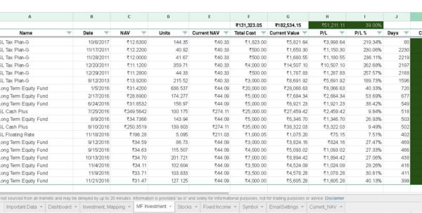 Investment Portfolio Spreadsheet Regarding Google Spreadsheet Portfolio Tracker For Stocks And Mutual Funds