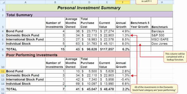 Investment Portfolio Spreadsheet Throughout Investment Portfolio Sample Excel Fresh Sample Stock Portfolio