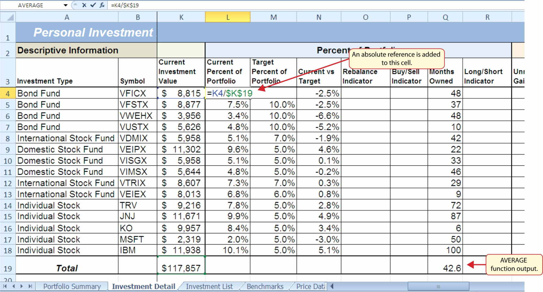 Investment Portfolio Spreadsheet Within Sample Portfolio Investment Refrence Sample Stock Portfolio