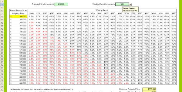 Investment Property Calculator Spreadsheet With Regard To Free Property Rental Yield Calculator  Estimate Rental Return