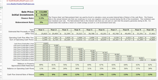 Investment Property Calculator Spreadsheet With Rental Property Calculator Spreadsheet Awesome Rental In E Property