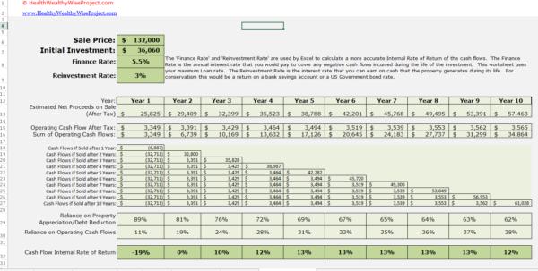 Investment Property Cash Flow Spreadsheet Regarding Rental Income Property Analysis Excel Spreadsheet