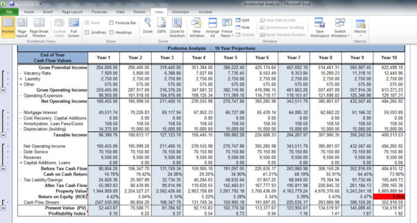Investment Property Cash Flow Spreadsheet Regarding Rental Property Investment Analysis Spreadsheet  Homebiz4U2Profit