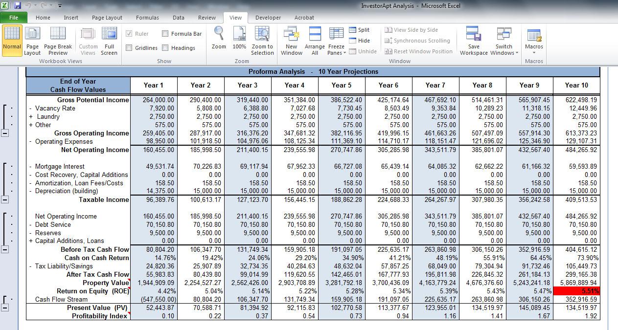 Investment Property Cash Flow Spreadsheet Regarding Rental Property Investment Analysis Spreadsheet  Homebiz4U2Profit