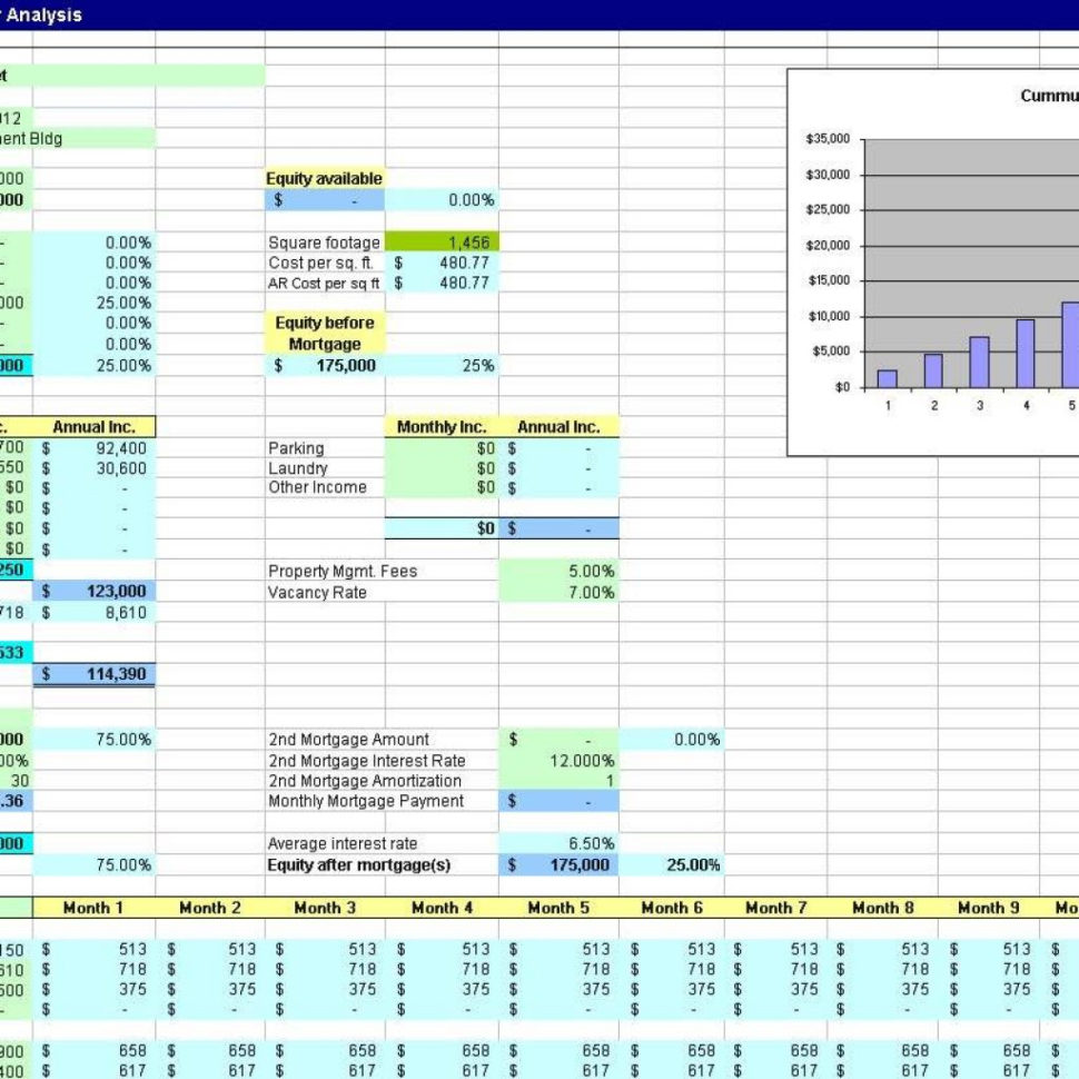 Investment Property Cash Flow Spreadsheet Within Commercial Real Estate Financial Analysis Spreadsheet And Investment