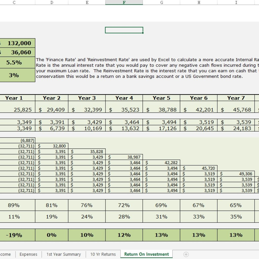 Investment Property Excel Spreadsheet Australia For Investment Property Calculator Excel Spreadsheet Free Rental