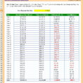 Investment Property Excel Spreadsheet Australia In Investment Property Spreadsheet Template Sheet Free Analysis Excel