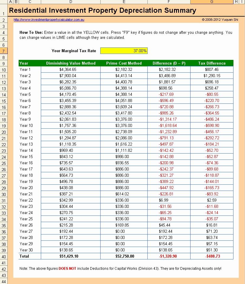 Investment Property Spreadsheet Australia Throughout Investment Property Spreadsheet Template Sheet Free Analysis Excel