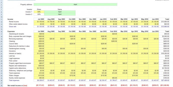 Investment Property Spreadsheet Excel With Regard To Example Of Investment Property Calculator Exceleadsheet Management