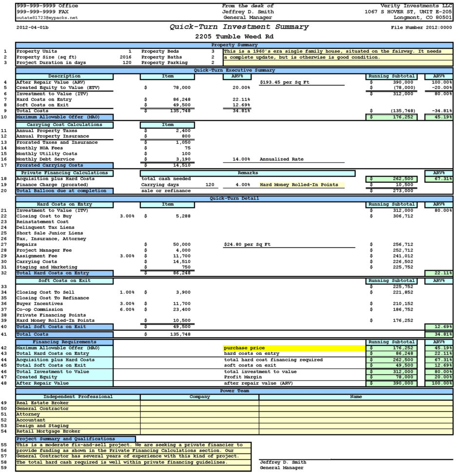 Investment Property Spreadsheet Excel Within Rental Property Return On Investment Spreadsheet Management Free
