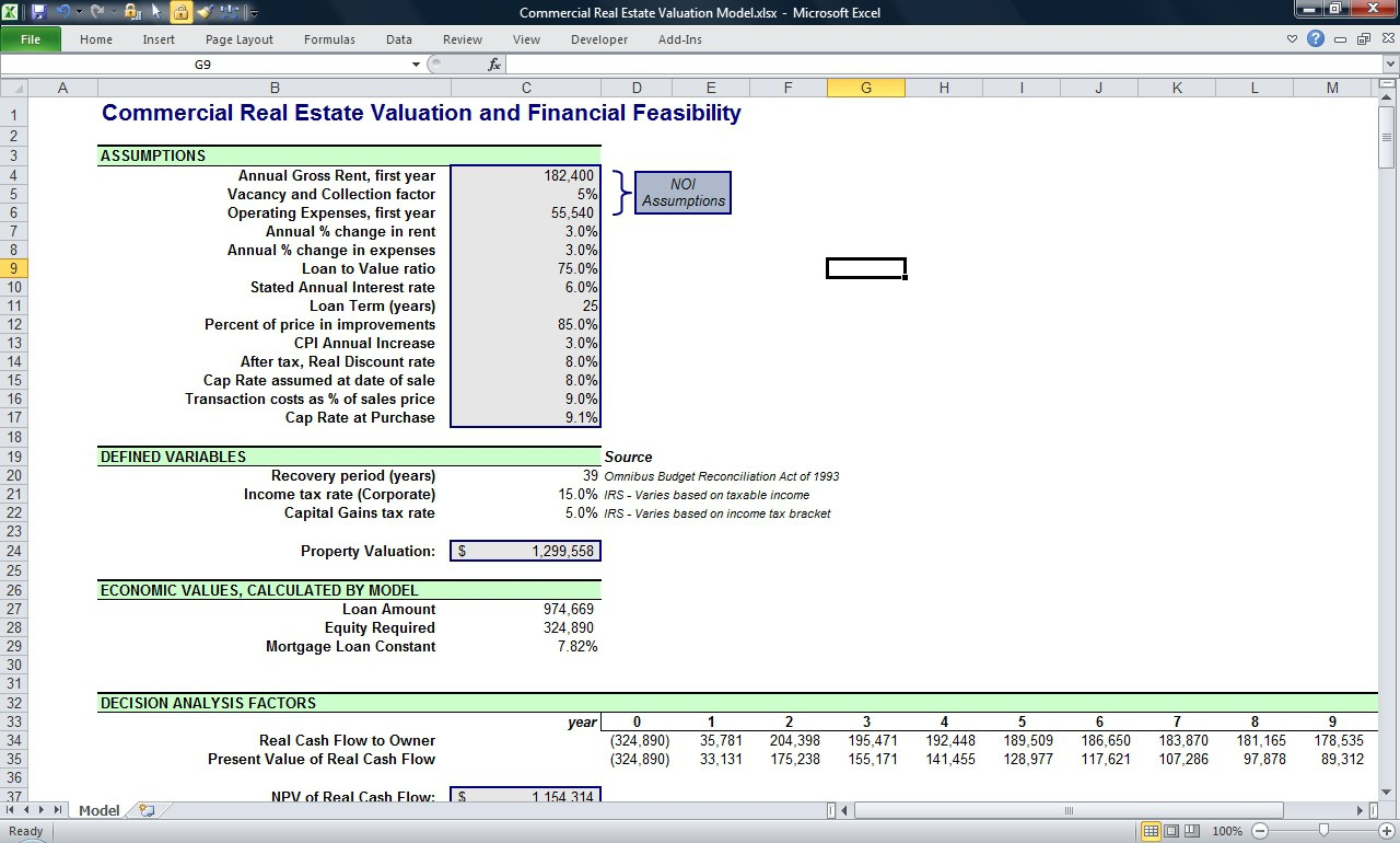 Investment Property Spreadsheet Real Estate Excel Roi Income Noi Template With Roi Spreadsheet Template Real Estate Investment Property Excel