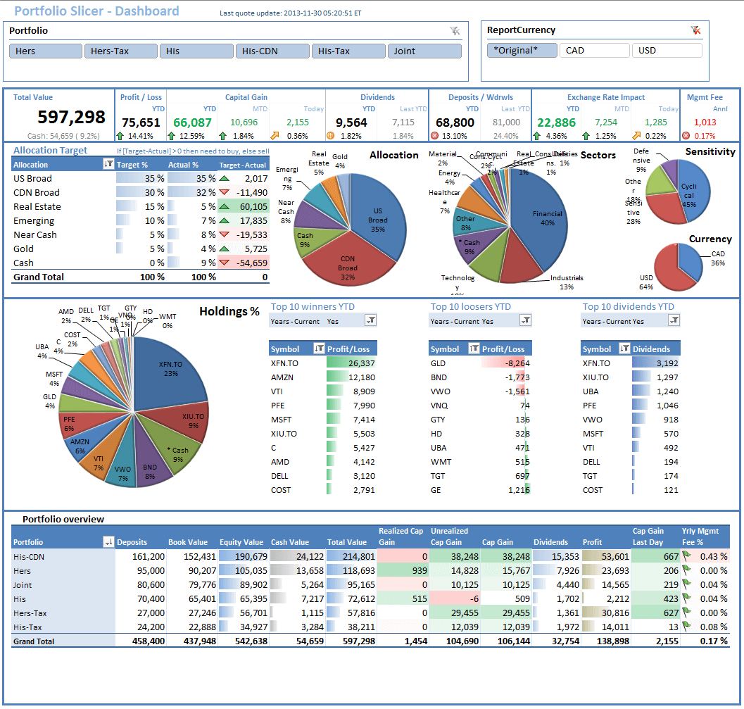 Investment Spreadsheet Excel Within Portfolio Slicer