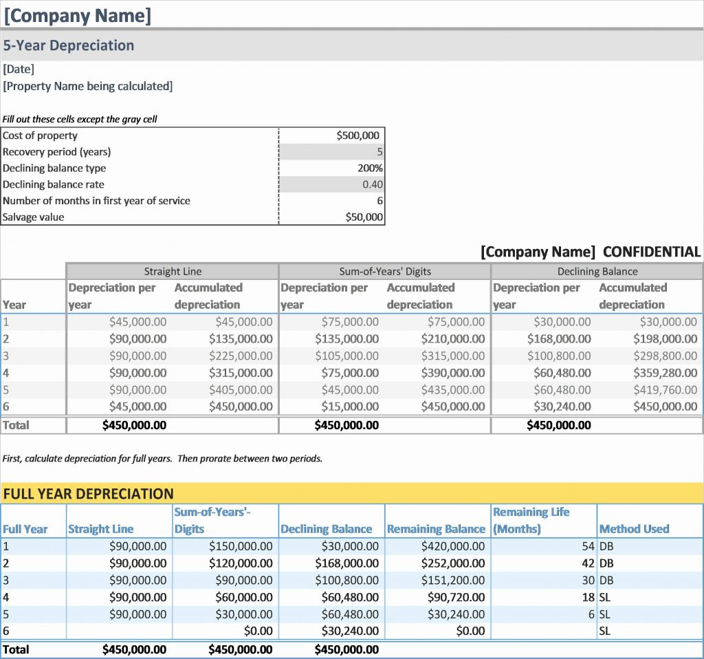 Investment Spreadsheet Template Inside Real Estate Investment Analysis Worksheet Spreadsheet Template
