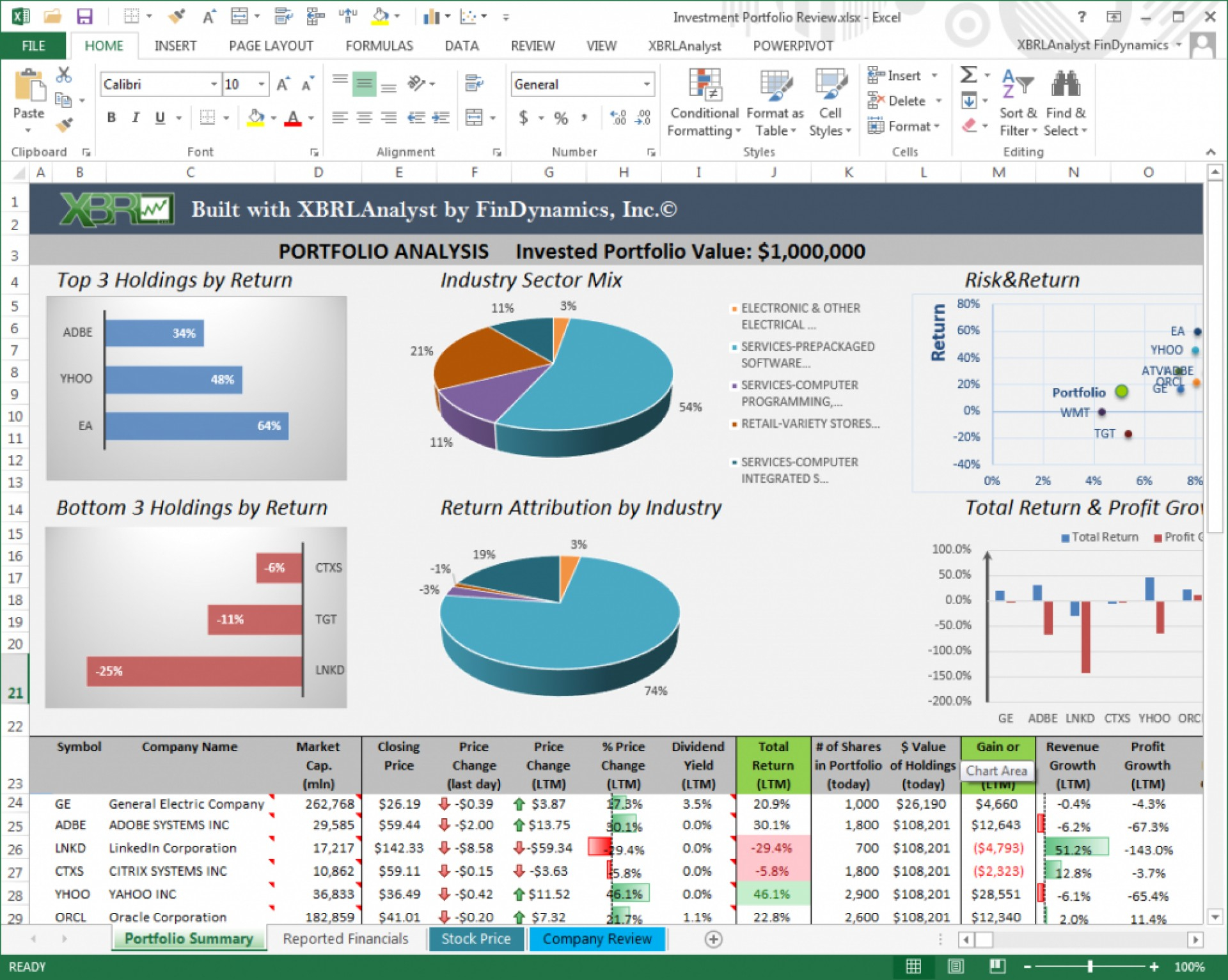 Excel file to invest cryptocurrency