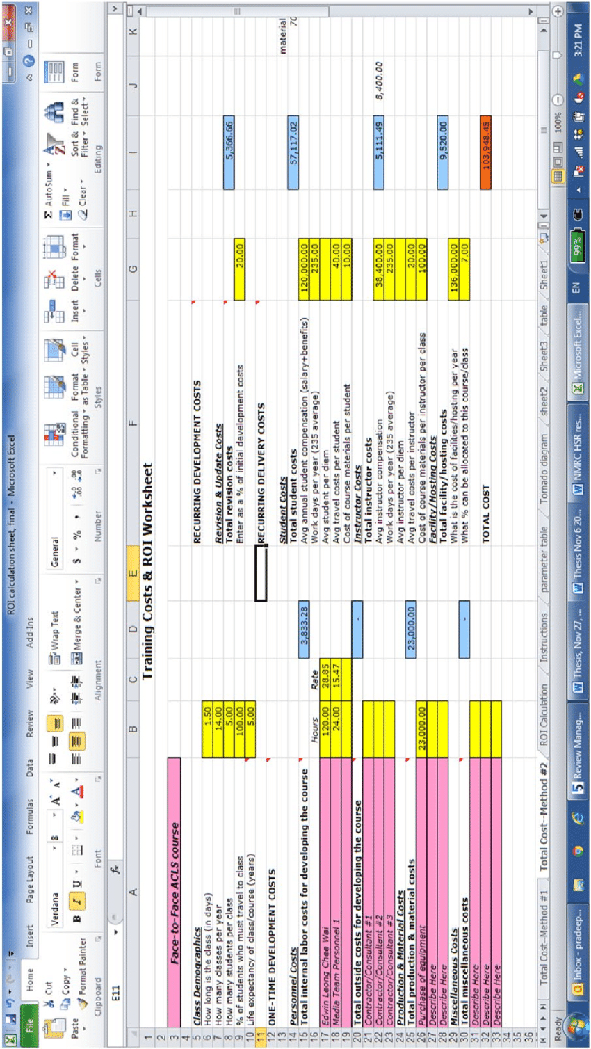 Investment Spreadsheet Within Figure A.3. Return On Investment Calculation Spreadsheet: Faceto