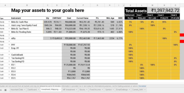 Investment Tracking Spreadsheet Throughout Google Spreadsheet Portfolio Tracker For Stocks And Mutual Funds