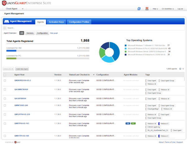 Ip Address Allocation Spreadsheet Template Intended For Tracking Spreadsheet Template Excel 1 Ip Address Spreadsheet