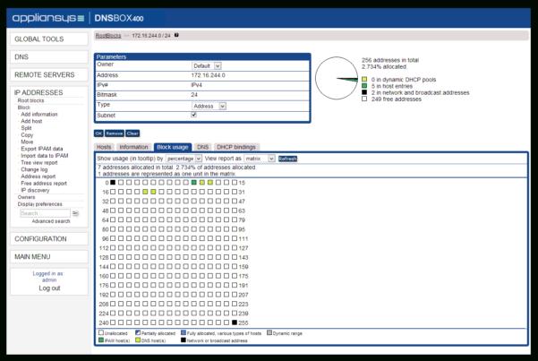 Ip Address Planning Spreadsheet Inside Ip Address Management Ipam Made Simple  Appliansys