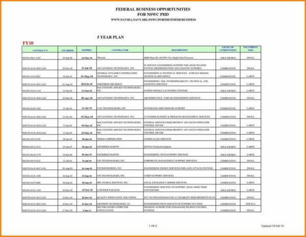 Ip Address Planning Spreadsheet Throughout Ip Address Spreadsheet For Business Plan With Excele Outline Sheet