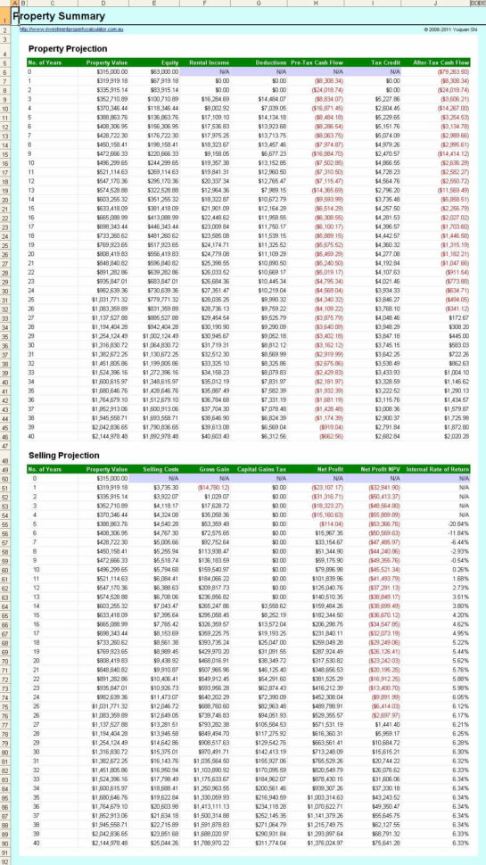 Ip Address Planning Spreadsheet With Regard To Ip Address Planning Spreadsheet Together With Investment Property