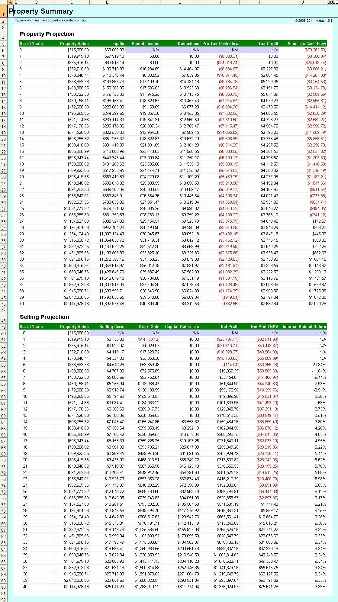Ip Address Planning Spreadsheet With Regard To Ip Address Planning Spreadsheet Together With Investment Property Ip Address Planning Spreadsheet Spreadsheet Downloa Spreadsheet Downloa Ip Address Planning Spreadsheet