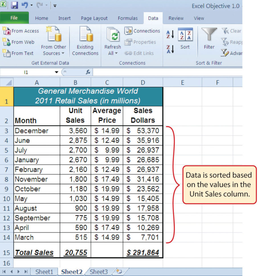 Ip Address Tracking Spreadsheet Template Inside Inventory Tracking Excel Template Spreadsheet Collections Using To