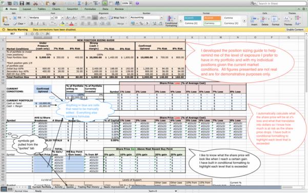 Iron Condor Excel Spreadsheet Within Option Trading Journal Template : My Trading Journal Excel Spreadsheet
