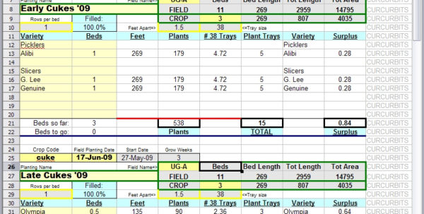 Irrigation Schedule Spreadsheet In Spreadsheet Planting Calculator  Snakeroot Organic Farm Irrigation Schedule Spreadsheet Google Spreadsheet