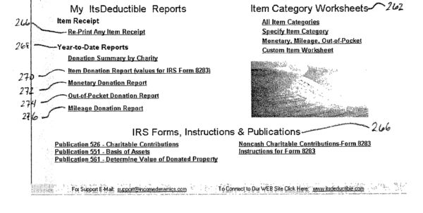 Irs Donation Values Spreadsheet Throughout Irs Donation Value Guide