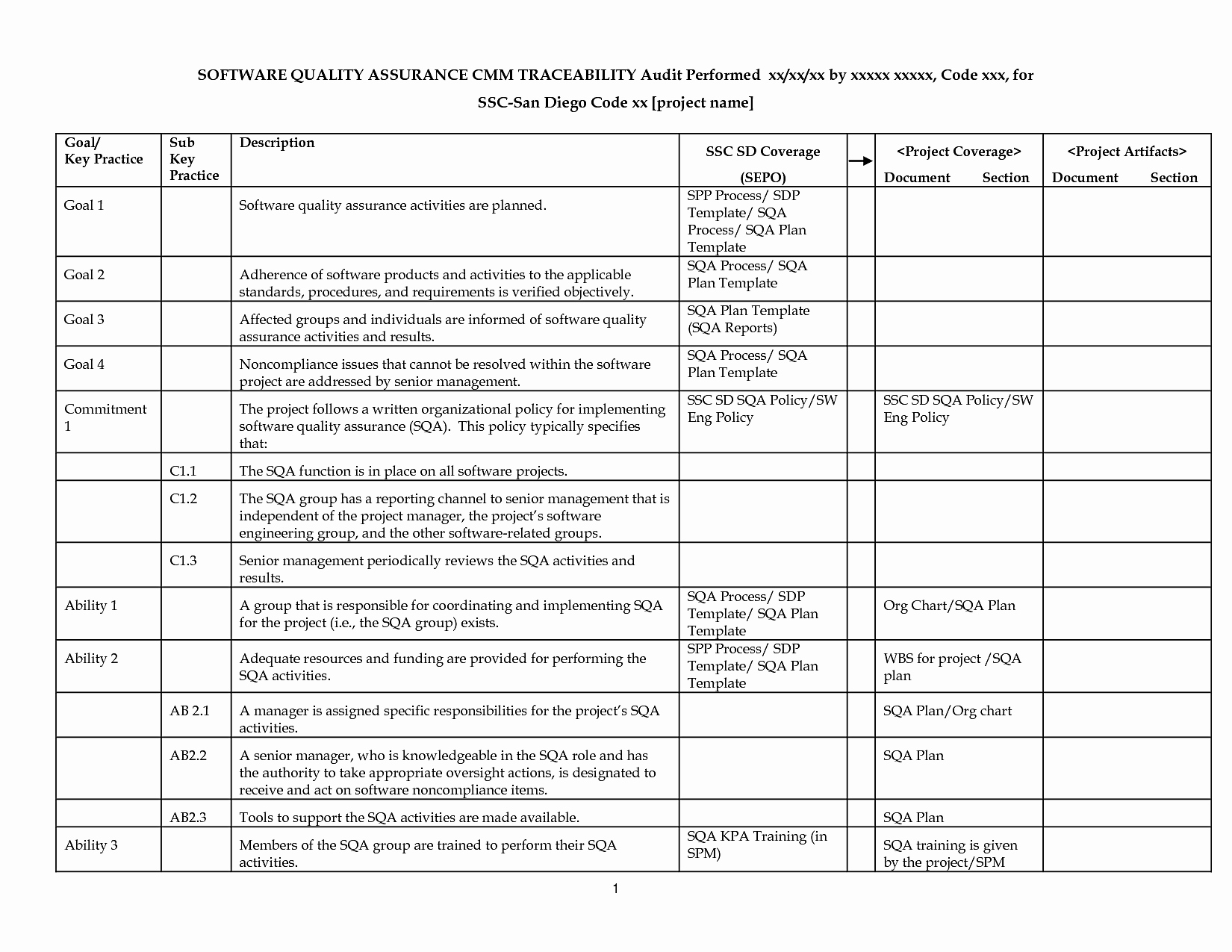 Iso 27001 2013 Risk Assessment Spreadsheet With Isodit Checklist Xls Beautiful The Statement Of Applicability