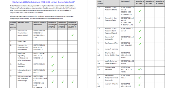 Iso 27001 2013 Risk Assessment Spreadsheet With Regard To Iso Risk Assessment Template 148604 Statement Of Applicability Index